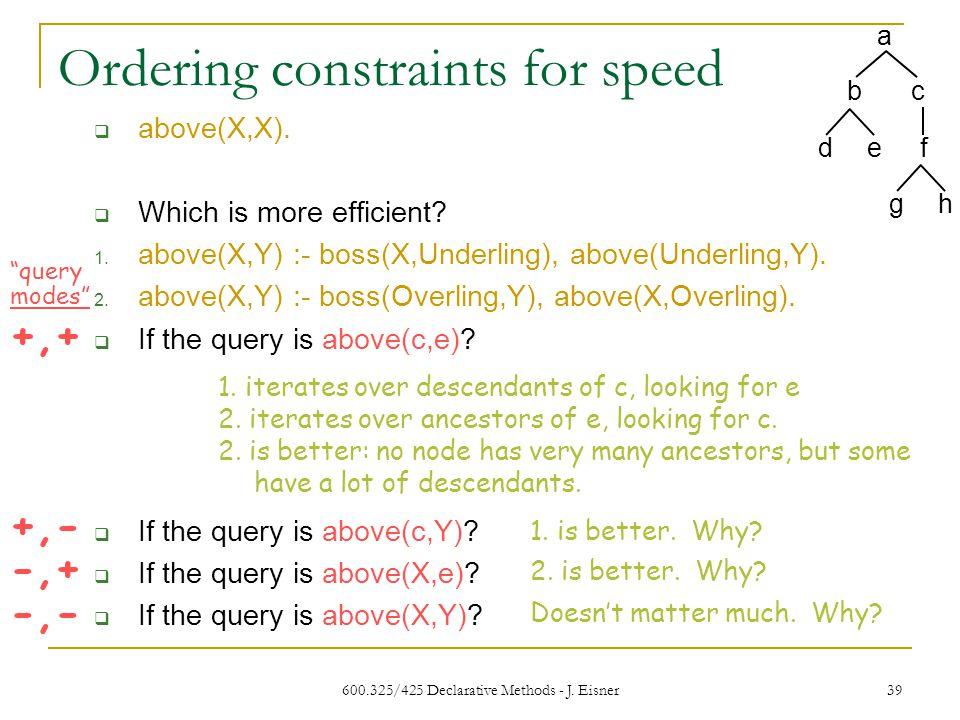 600.325/425 Declarative Methods - J. Eisner 39 Ordering constraints for speed above(X,X).