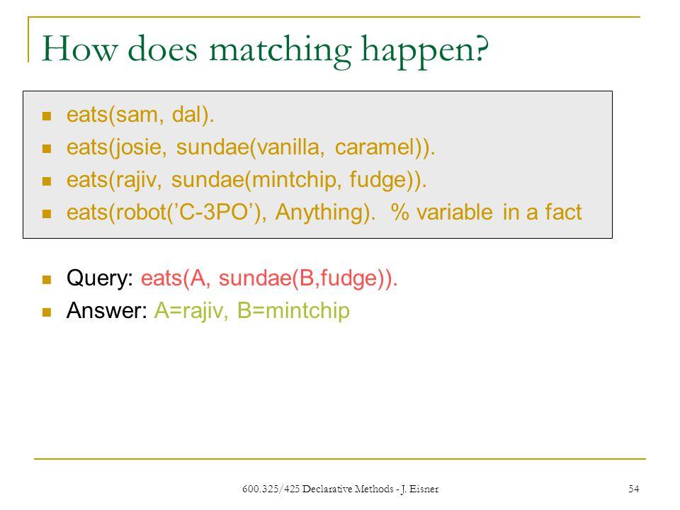 600.325/425 Declarative Methods - J. Eisner 54 How does matching happen.
