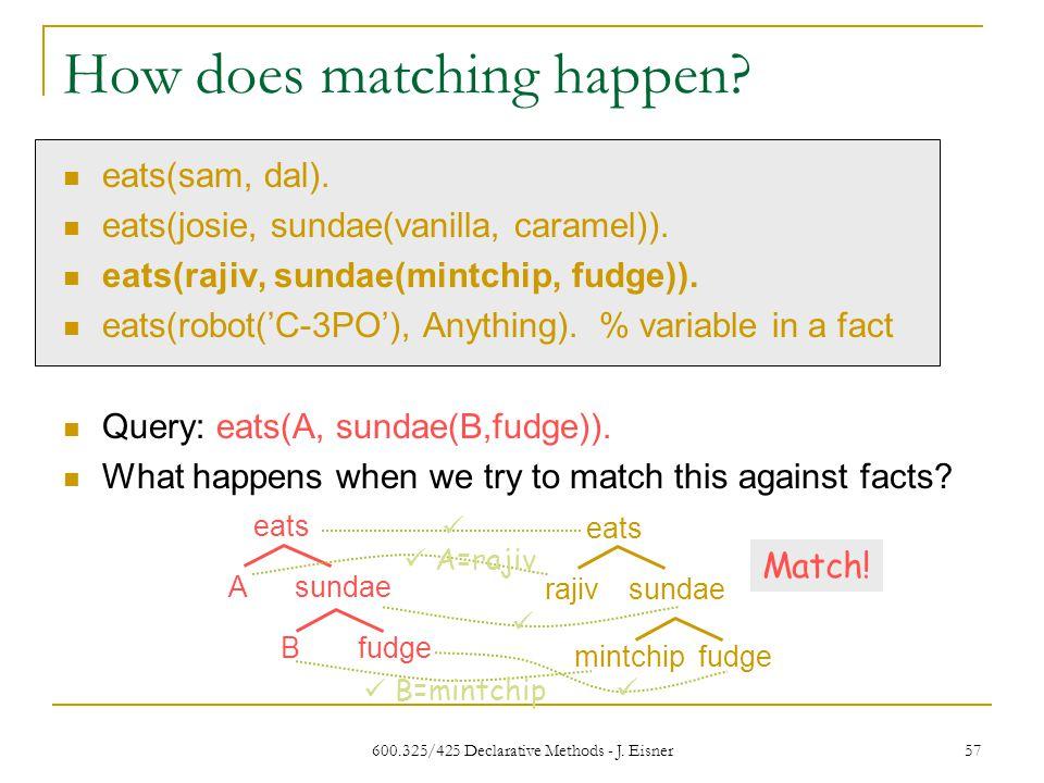 600.325/425 Declarative Methods - J. Eisner 57 How does matching happen.
