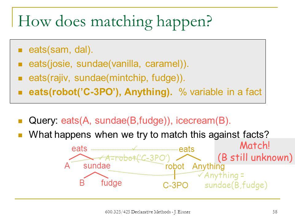 600.325/425 Declarative Methods - J. Eisner 58 Match.