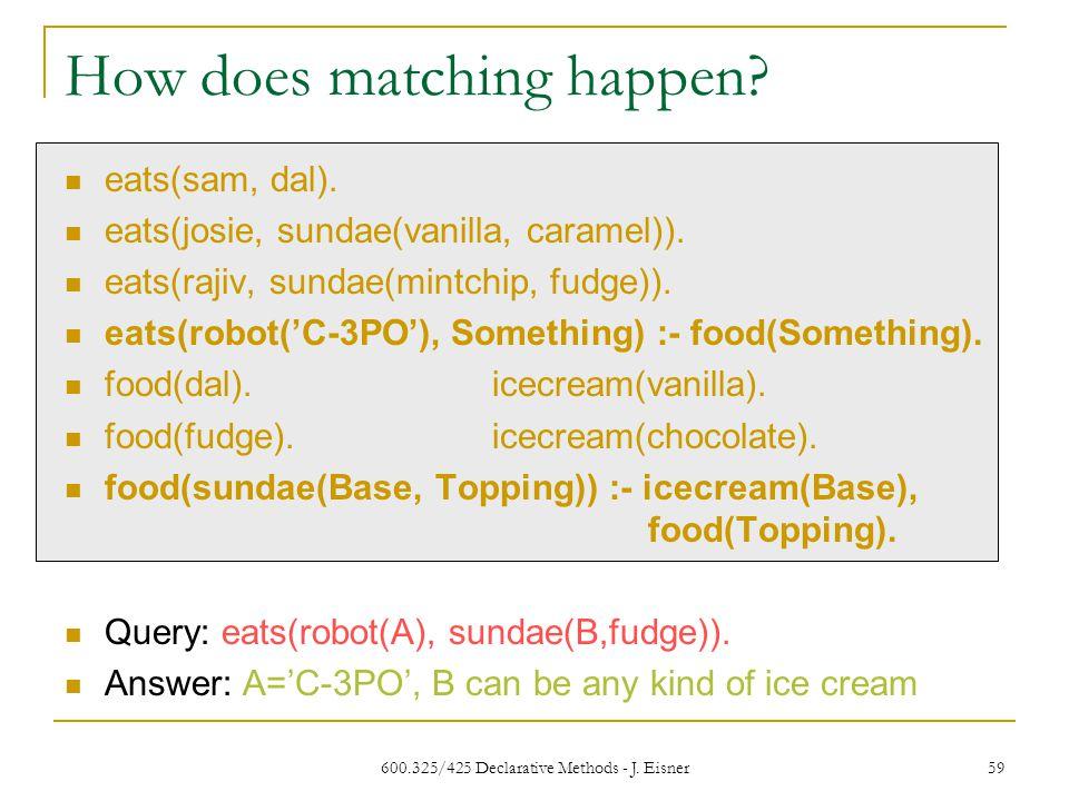 600.325/425 Declarative Methods - J. Eisner 59 How does matching happen.