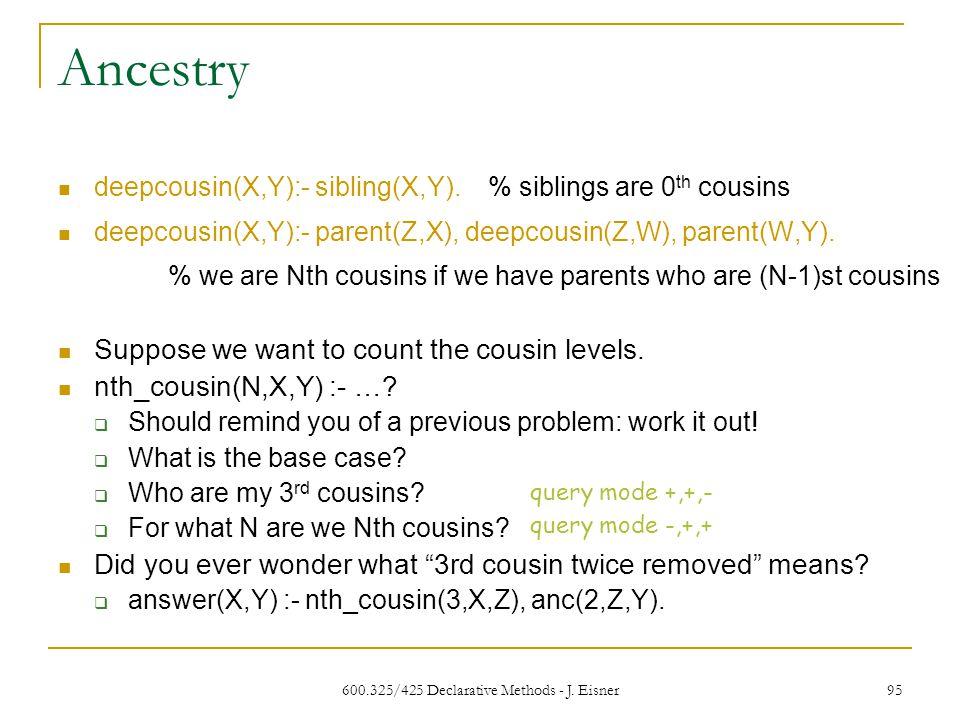 600.325/425 Declarative Methods - J. Eisner 95 Ancestry deepcousin(X,Y):- sibling(X,Y).