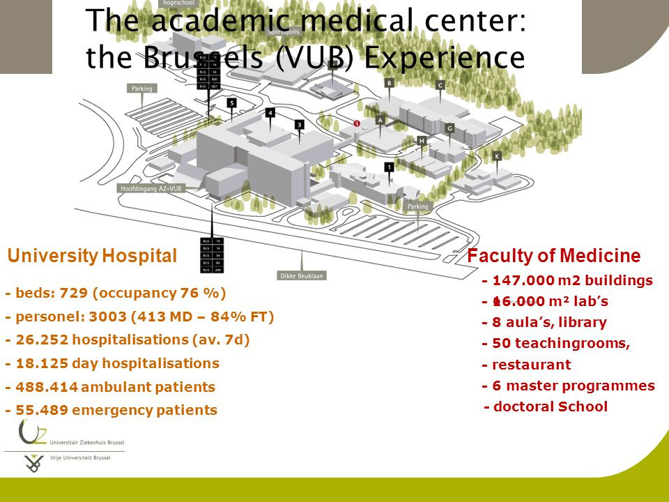 The academic medical center: the Brussels (VUB) Experience - beds: 729 (occupancy 76 %) - personel: 3003 (413 MD – 84% FT) hospitalisations (av.
