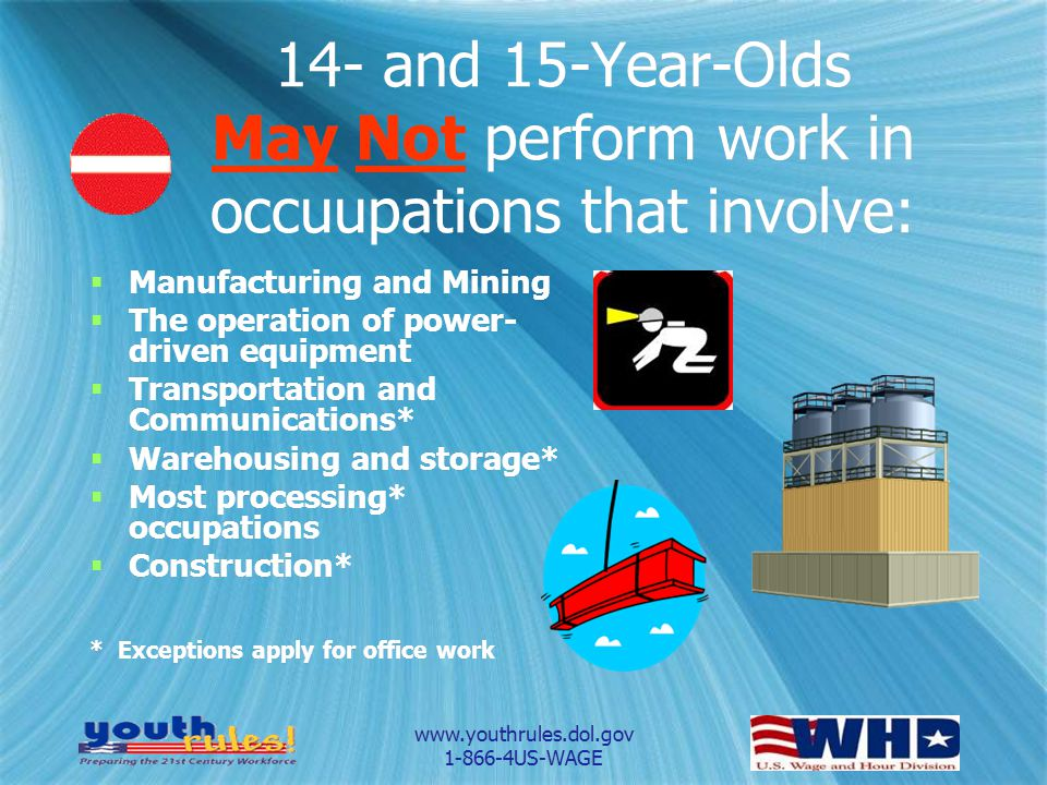 www.youthrules.dol.gov 1-866-4US-WAGE 14- and 15-Year-Olds May Not perform work in occuupations that involve: Manufacturing and Mining The operation of power- driven equipment Transportation and Communications* Warehousing and storage* Most processing* occupations Construction* * Exceptions apply for office work Manufacturing and Mining The operation of power- driven equipment Transportation and Communications* Warehousing and storage* Most processing* occupations Construction* * Exceptions apply for office work