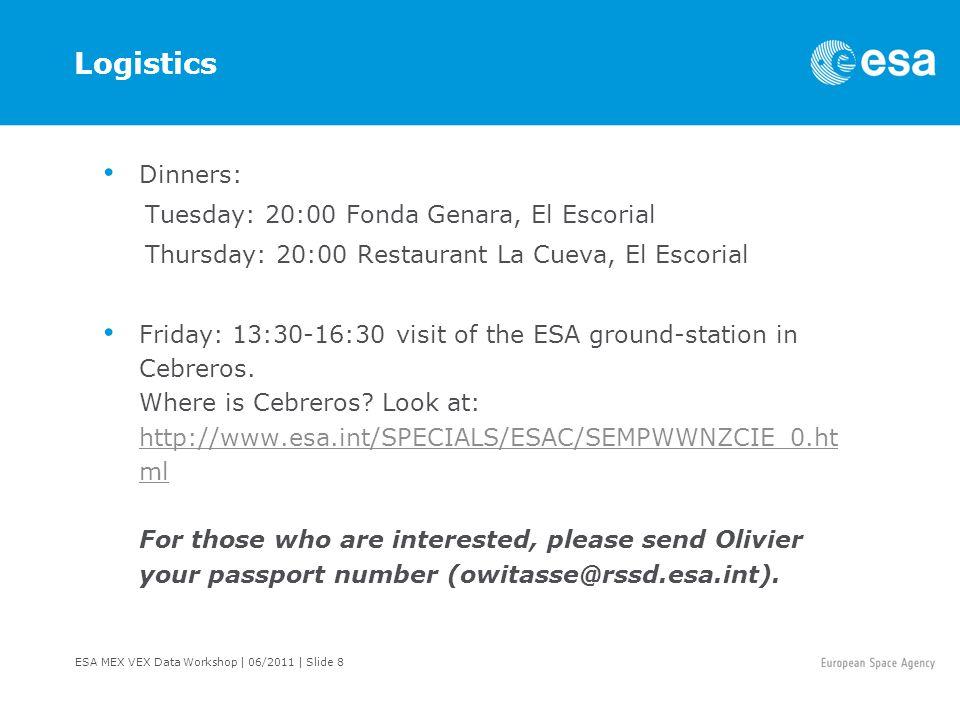 ESA MEX VEX Data Workshop   06/2011   Slide 19 Special thanks to The PI teams.