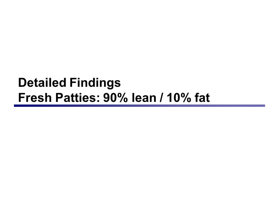 Detailed Findings Fresh Patties: 90% lean / 10% fat