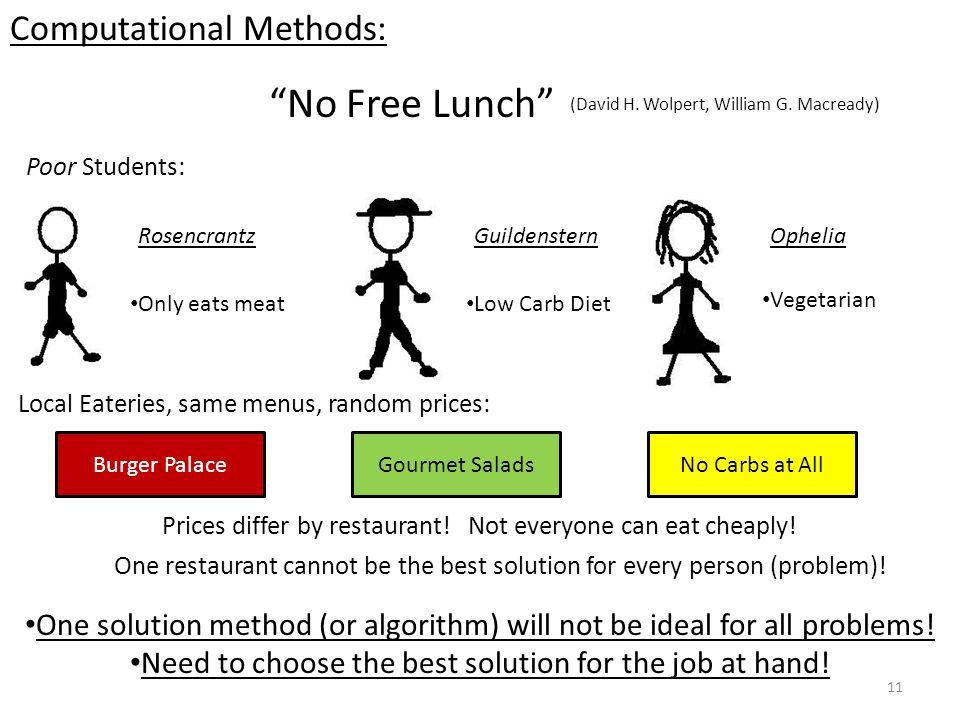 11 Computational Methods: No Free Lunch (David H. Wolpert, William G.