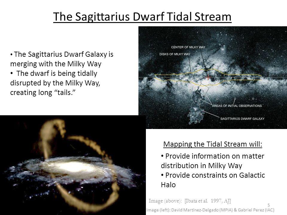 The Sagittarius Dwarf Tidal Stream 5 Image (above): [Ibata et al.