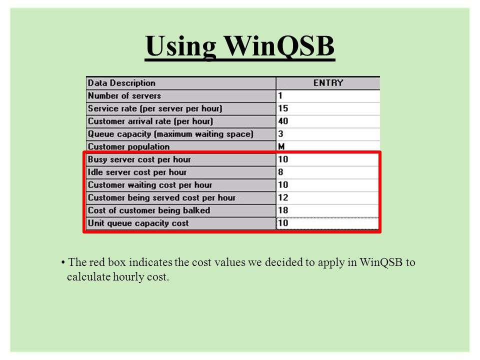 Using WinQSB The red box indicates the cost values we decided to apply in WinQSB to calculate hourly cost.