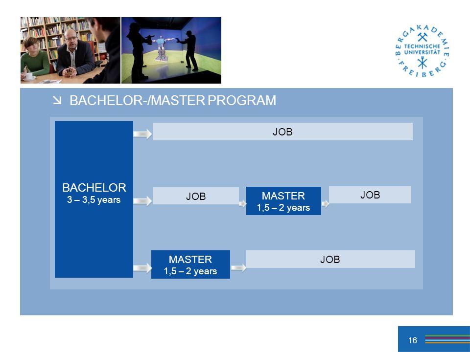 16 BACHELOR-/MASTER PROGRAM BACHELOR 3 – 3,5 years JOB MASTER 1,5 – 2 years JOB MASTER 1,5 – 2 years JOB