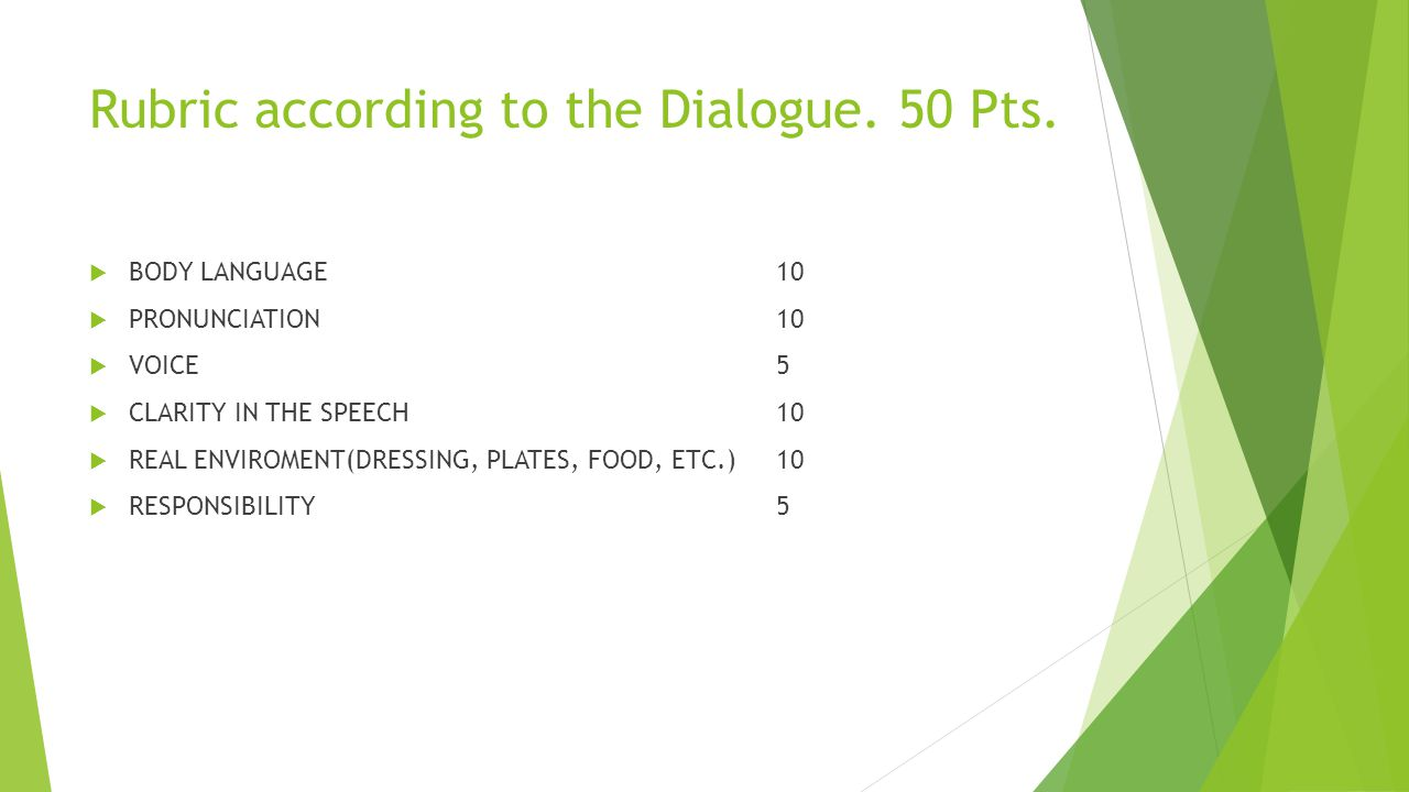 Rubric according to the Dialogue. 50 Pts.