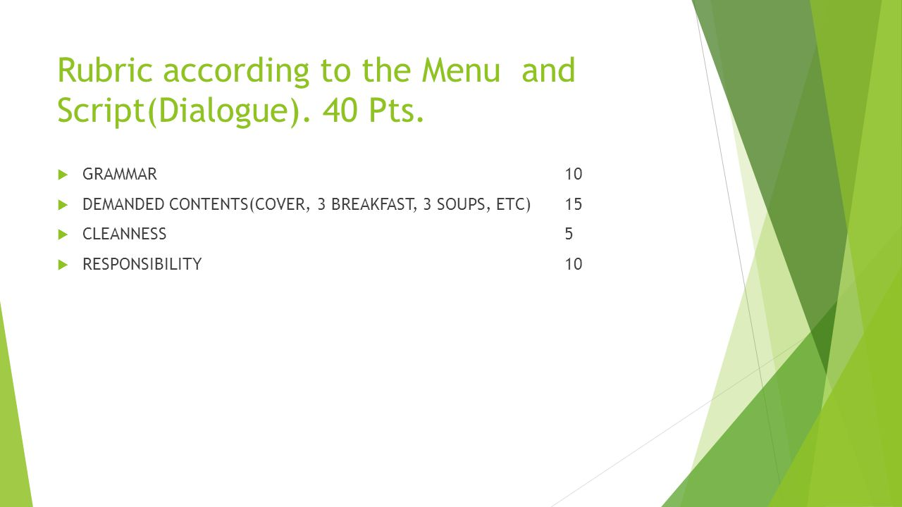 Rubric according to the Menu and Script(Dialogue). 40 Pts. GRAMMAR10 DEMANDED CONTENTS(COVER, 3 BREAKFAST, 3 SOUPS, ETC)15 CLEANNESS5 RESPONSIBILITY10