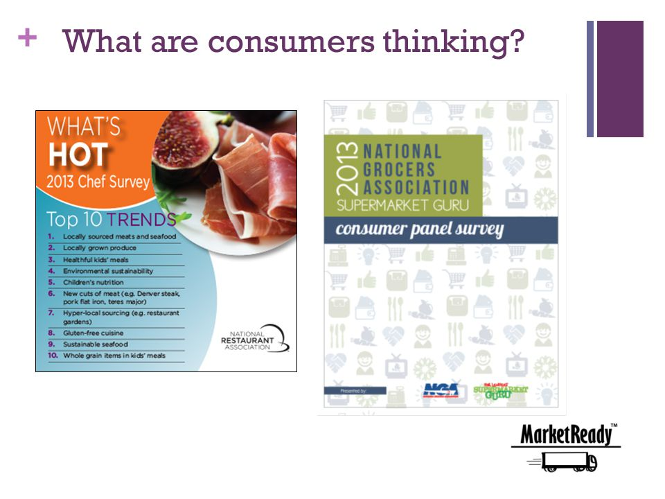 + What are consumers thinking