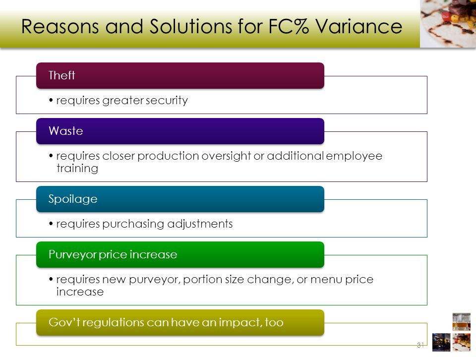 Reasons and Solutions for FC% Variance requires greater security Theft requires closer production oversight or additional employee training Waste requ