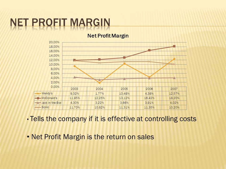 Tells the company if it is effective at controlling costs Net Profit Margin is the return on sales