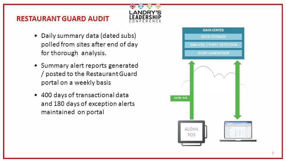 8 RESTAURANT GUARD AUDIT SUSPICIOUS ACTIVITY ALERTS Post Close Comps/ Post Close Voids Landrys Select Club card (LSC) abuse Suspicious transfers Spill checks