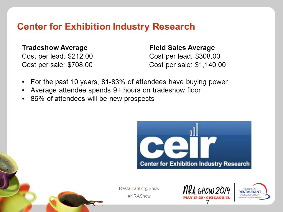 Restaurant.org/Show #NRAShow Center for Exhibition Industry Research Tradeshow Average Field Sales Average Cost per lead: $212.00Cost per lead: $308.00 Cost per sale: $708.00Cost per sale: $1,140.00 For the past 10 years, 81-83% of attendees have buying power Average attendee spends 9+ hours on tradeshow floor 86% of attendees will be new prospects 7