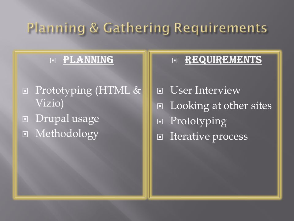 Planning Prototyping (HTML & Vizio) Drupal usage Methodology Requirements User Interview Looking at other sites Prototyping Iterative process