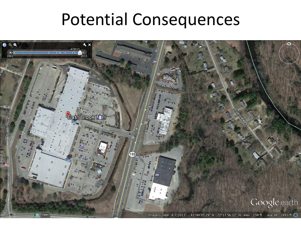 Potential Consequences Oversized and Unused Parkings Discourage Walking and Biking Create Storm Water Problem Increase Costs for New Businesses