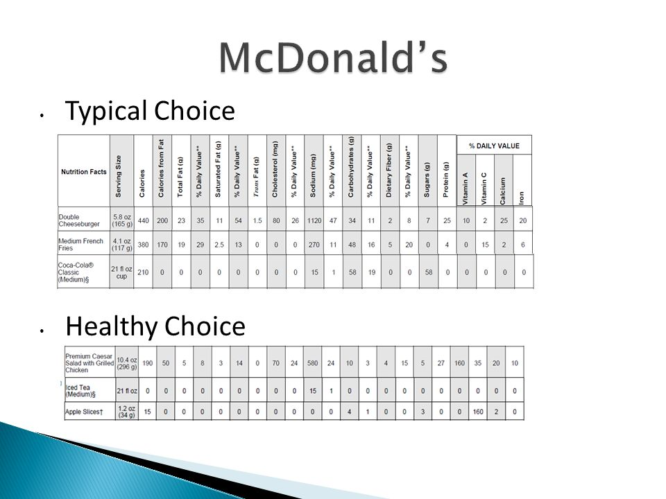 Typical Choice Healthy Choice