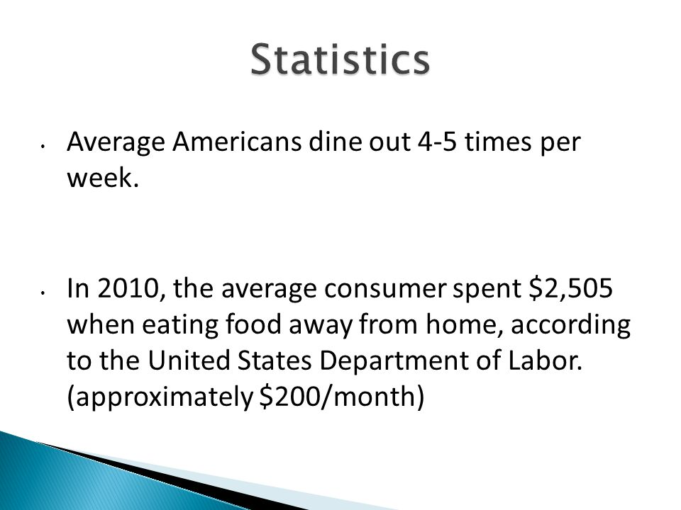 Average Americans dine out 4-5 times per week.