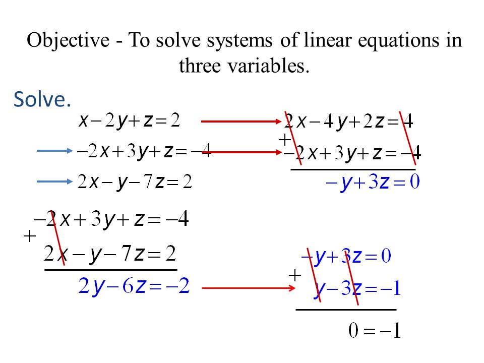 Objective - To solve systems of linear equations in three variables. Solve.