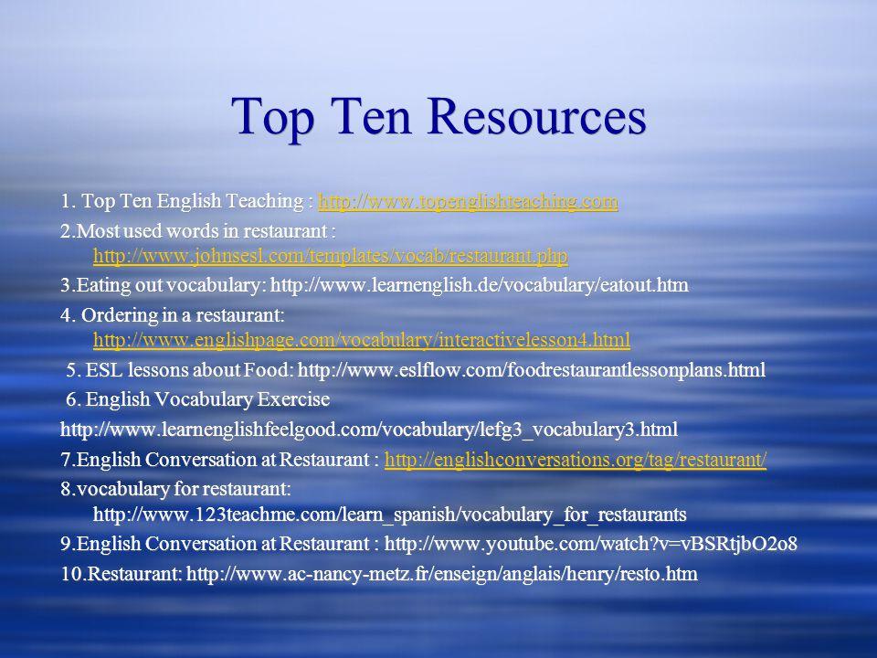 Top Ten Resources 1.