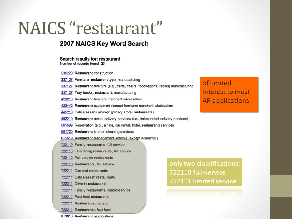 NAICS restaurant of limited interest to most AR applications of limited interest to most AR applications