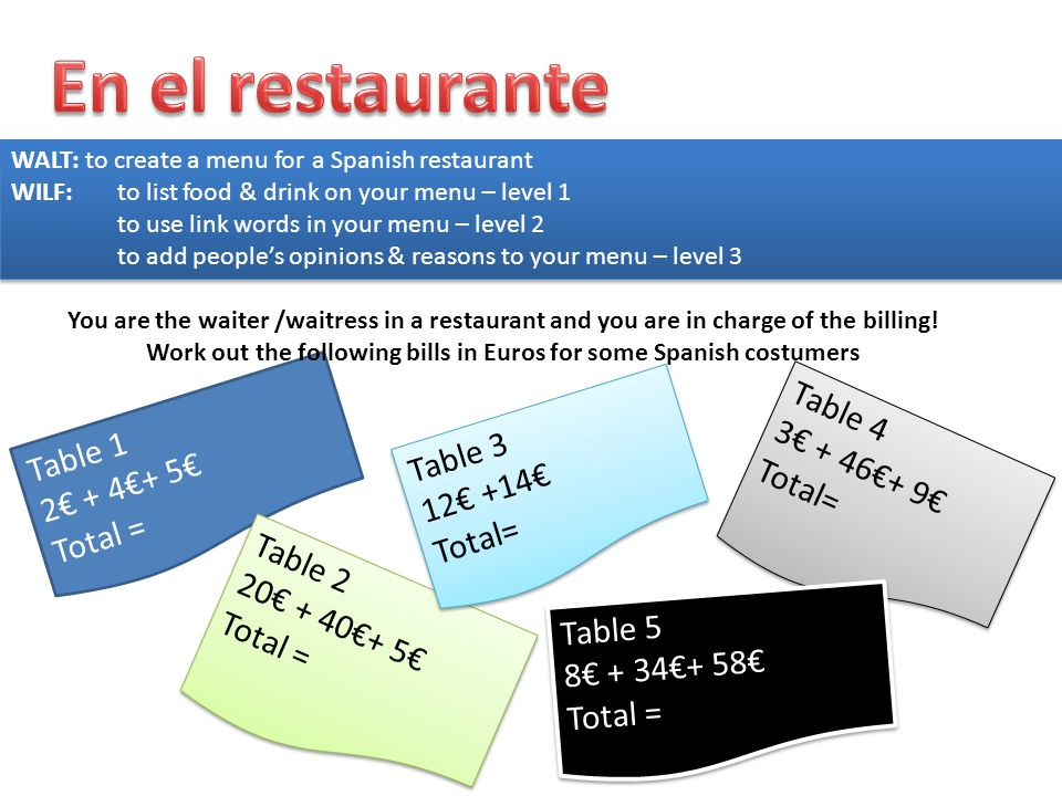 WALT: to create a menu for a Spanish restaurant WILF: to list food & drink on your menu – level 1 to use link words in your menu – level 2 to add peop
