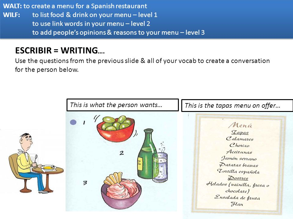 This is what the person wants… This is the tapas menu on offer… ESCRIBIR = WRITING ….