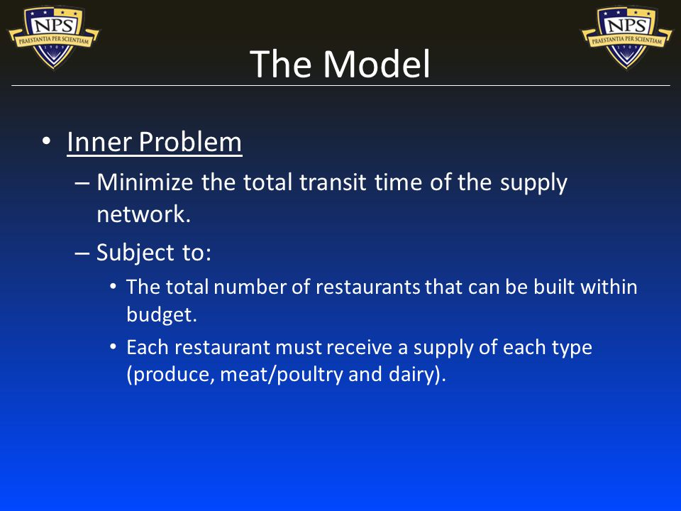The Model Inner Problem – Minimize the total transit time of the supply network.