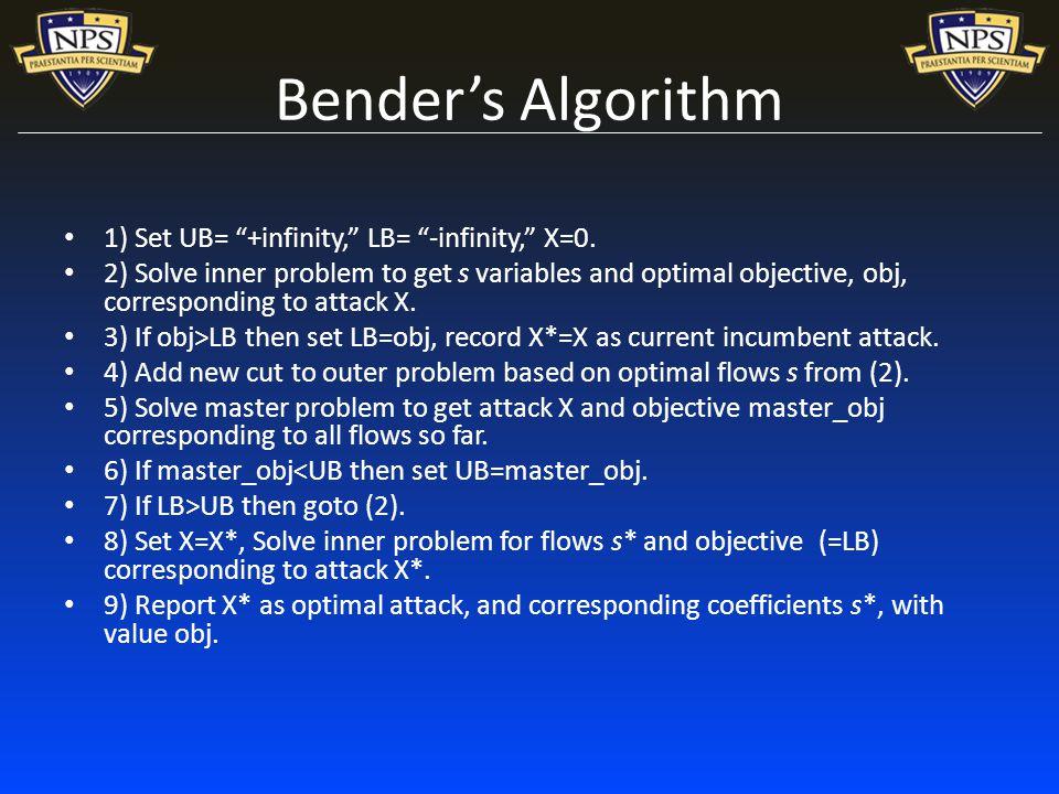 Benders Algorithm 1) Set UB= +infinity, LB= -infinity, X=0.