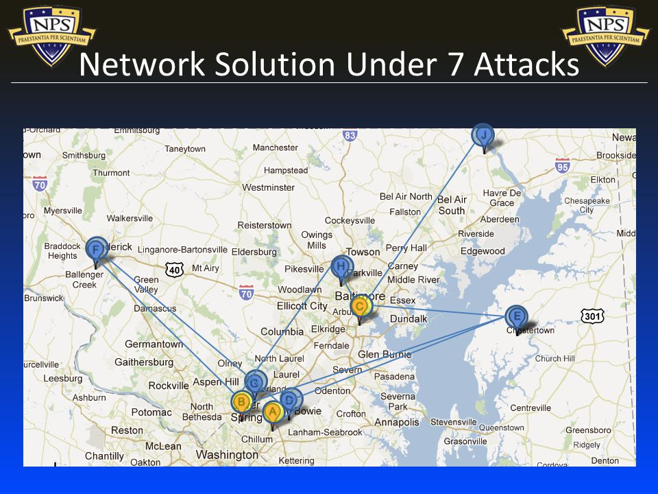Network Solution Under 7 Attacks