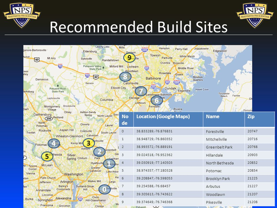Recommended Build Sites No de Location (Google Maps)NameZip 038.833289,-76.876831 Forestville 20747 138.948729,-76.860352 Mitchellville 20716 238.993572,-76.889191 Greenbelt Park 20768 339.024518,-76.952362 Hillandale 20903 439.030919,-77.140503 North Bethesda 20852 538.974357,-77.180328 Potomac 20854 639.208847,-76.598053 Brooklyn Park 21225 739.254588,-76.68457 Arbutus 21227 839.305613,-76.743622 Woodlawn 21207 939.374649,-76.746368 Pikesville 21208 0 1 2 3 4 5 6 7 8 9