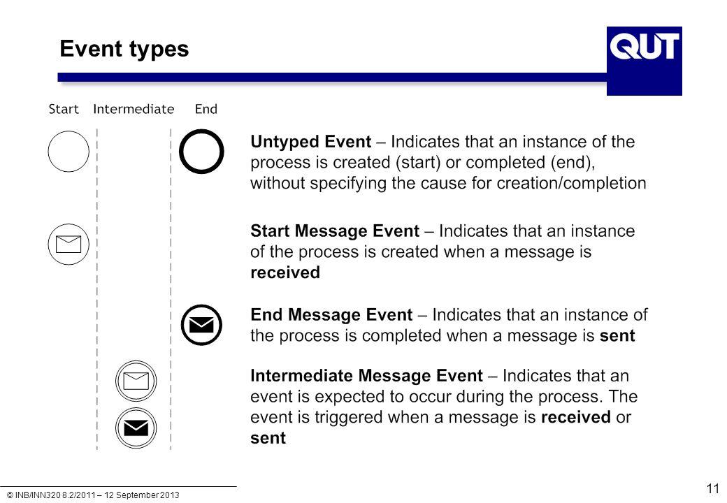 © INB/INN320 8.2/2011 – 12 September 2013 Event types 11