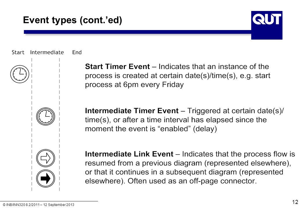 © INB/INN320 8.2/2011 – 12 September 2013 Event types (cont.ed) 12
