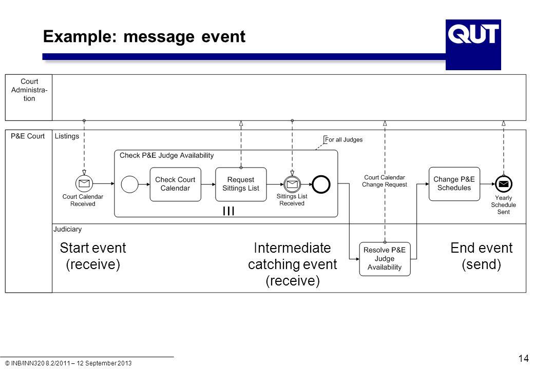 © INB/INN320 8.2/2011 – 12 September 2013 Example: message event Start event (receive) Intermediate catching event (receive) End event (send) 14