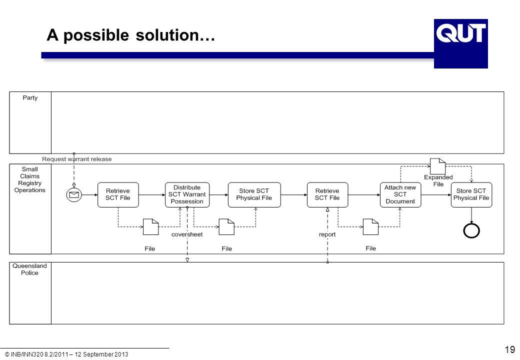 © INB/INN320 8.2/2011 – 12 September 2013 A possible solution… 19