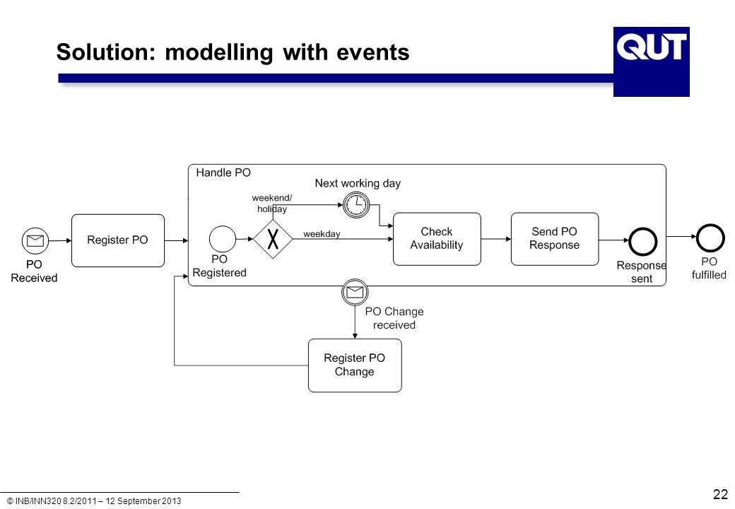 © INB/INN320 8.2/2011 – 12 September 2013 Solution: modelling with events 22