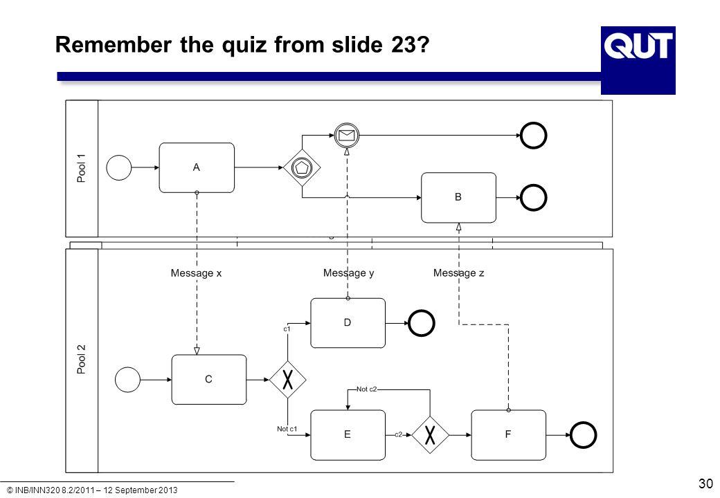 © INB/INN320 8.2/2011 – 12 September 2013 Remember the quiz from slide 23? 30