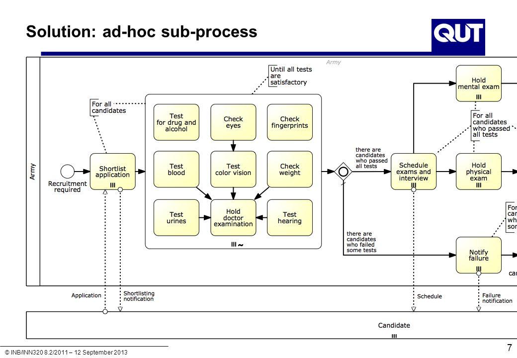 © INB/INN320 8.2/2011 – 12 September 2013 Solution: ad-hoc sub-process 7