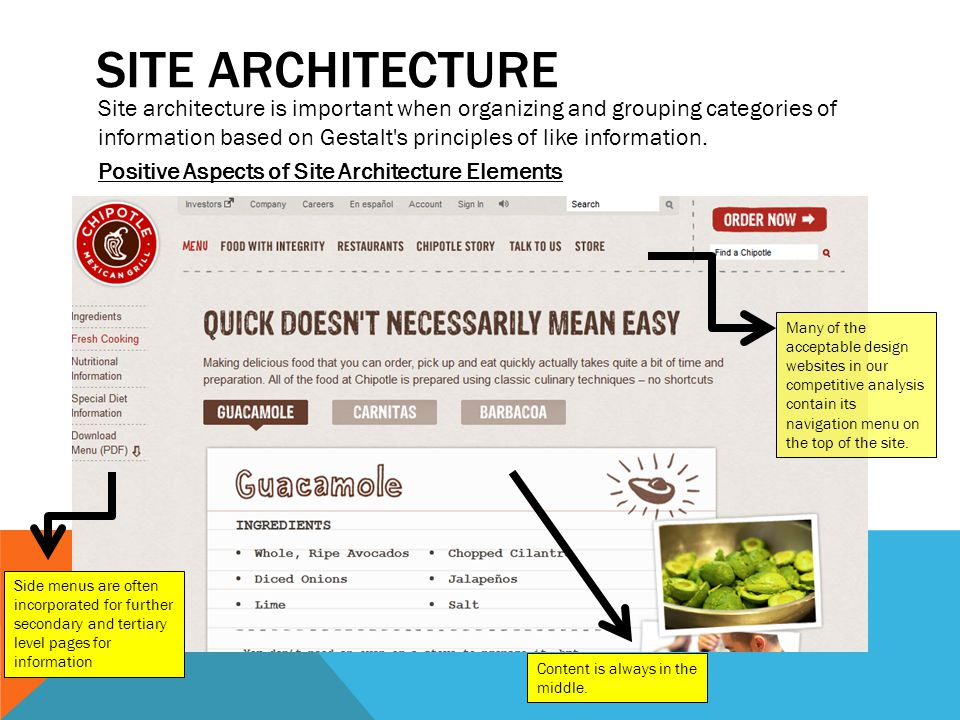 SITE ARCHITECTURE Many of the acceptable design websites in our competitive analysis contain its navigation menu on the top of the site.