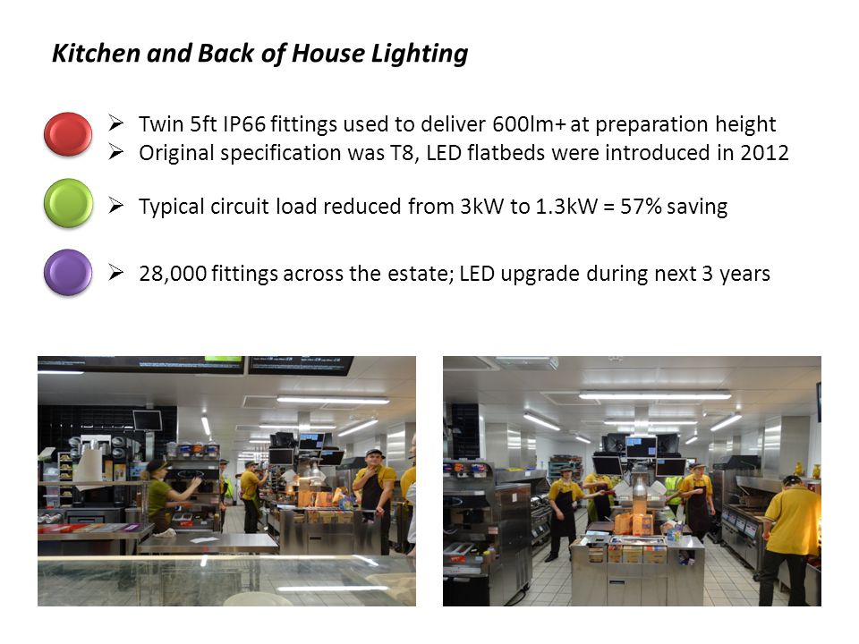 Kitchen and Back of House Lighting Twin 5ft IP66 fittings used to deliver 600lm+ at preparation height Original specification was T8, LED flatbeds wer