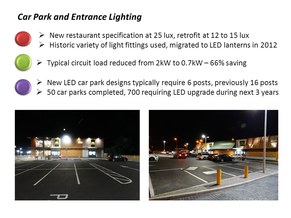 Car Park and Entrance Lighting New restaurant specification at 25 lux, retrofit at 12 to 15 lux Historic variety of light fittings used, migrated to L