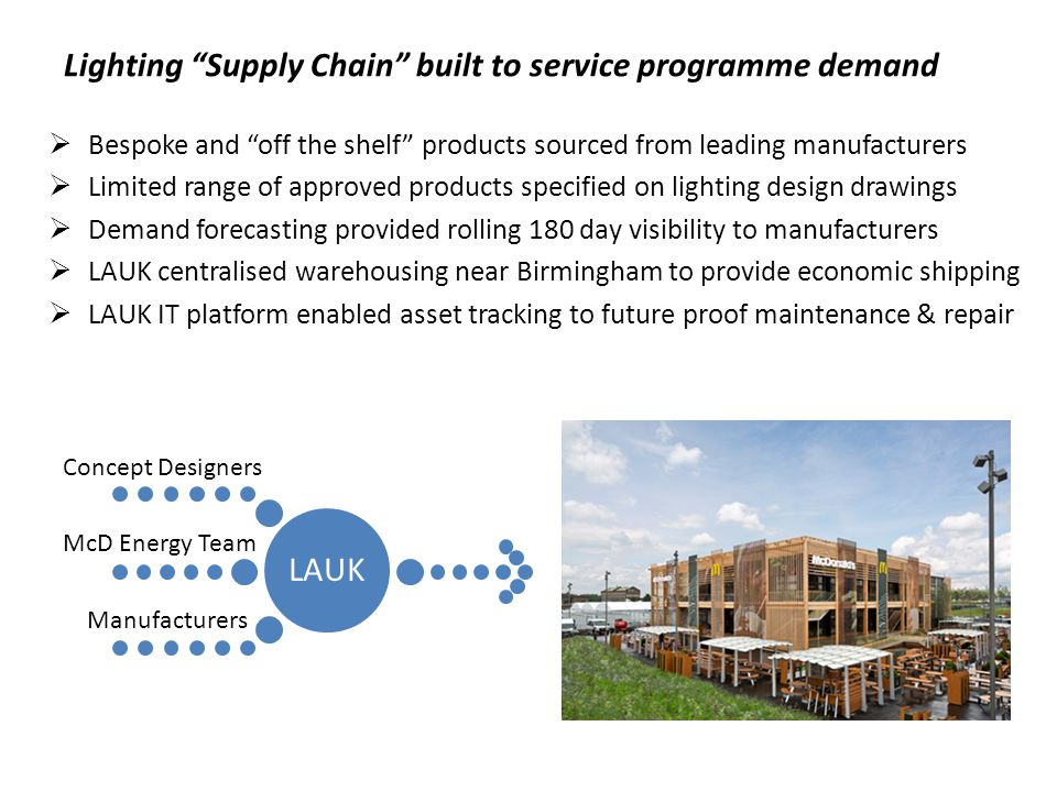 Lighting Supply Chain built to service programme demand Bespoke and off the shelf products sourced from leading manufacturers Limited range of approve