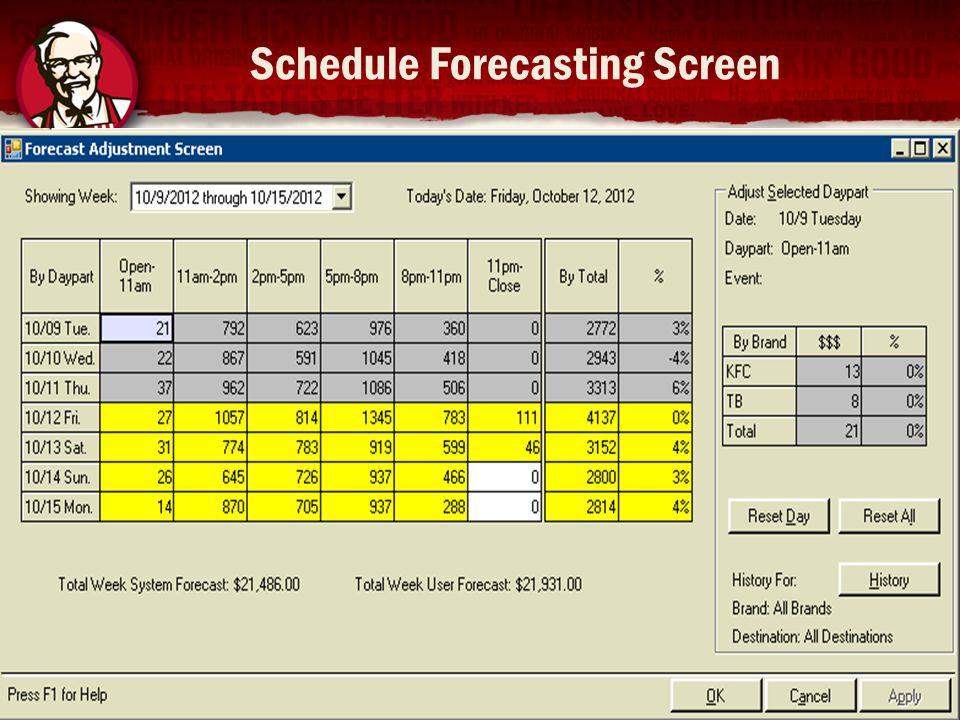 Schedule Forecasting Screen 13