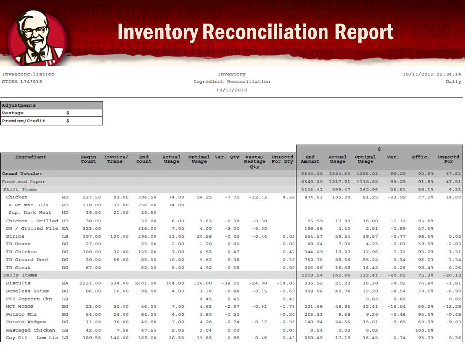 Inventory Reconciliation Report 17