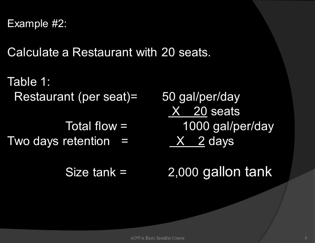 Example #2: Calculate a Restaurant with 20 seats.