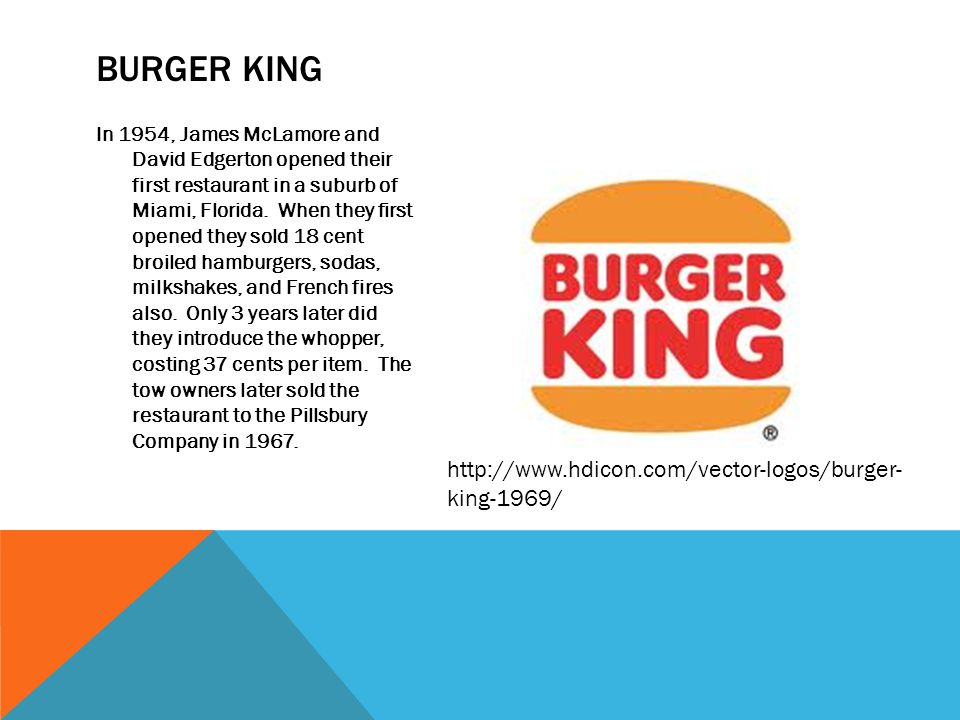 FAST-FOOD CHAINS OF THE 1950S BY: KENNEDY GUERIN