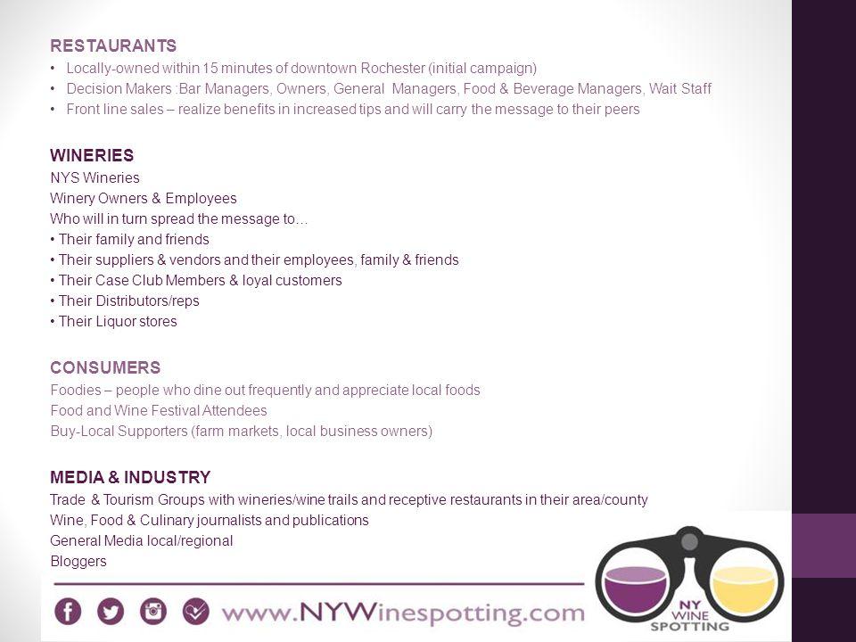 NY Wine Spotting Social Media: Twitter